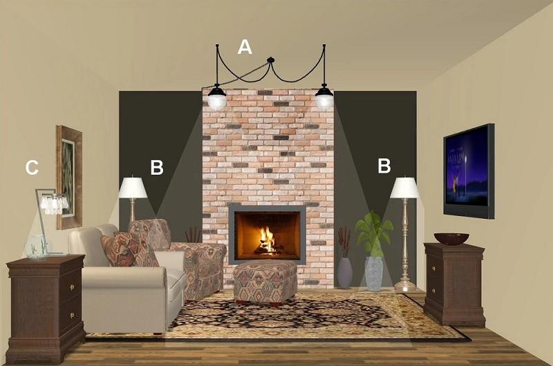 Ý tưởng 1: Đèn treo tường, một cặp đèn sàn và đèn bàn