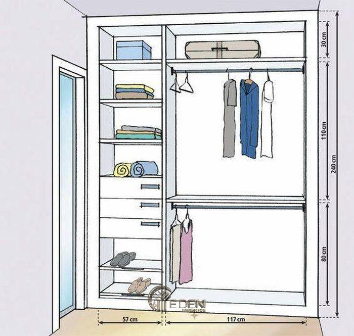Xác định kích thước tủ cần đóng