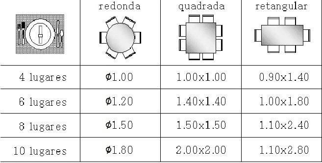 Kích thước tiêu chuẩn cho các mẫu bàn ăn 6 người khác nhau