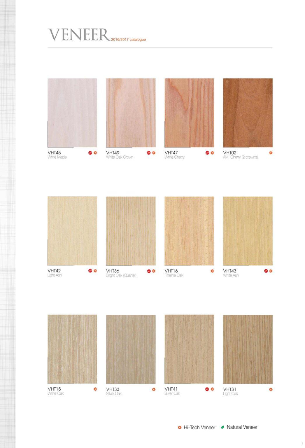 Bảng màu Catalogue Veneer tại An Cường